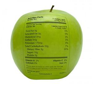 Таблица за протеини, мазнини, въглехидрати и к.калории